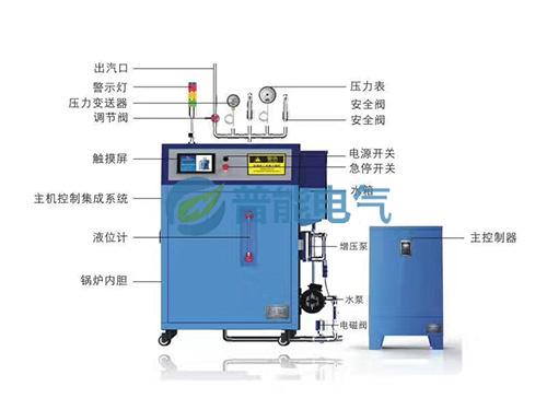 电磁蒸汽发生器示意图