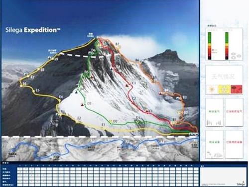 《珠穆朗玛峰》——规划与决策情景沙盘模拟