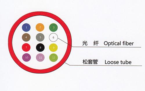 網絡線線纜設備生產廠家_慶豐電工_丅ype-C_國產_柔性電纜