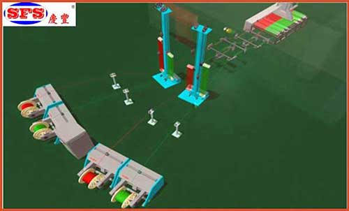 大型線纜設備批發_慶豐電工_儀表安裝線_鐵氟龍_機械手_鋰電池