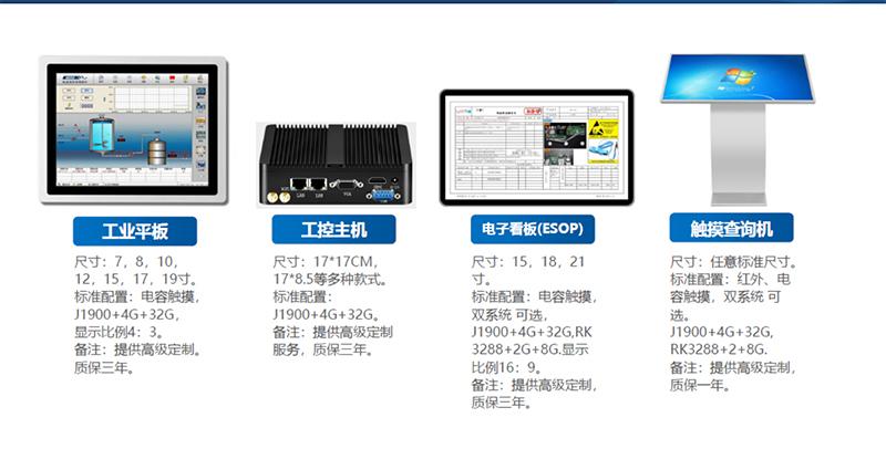 企业_泰州SFC系统软件_润思领航科技