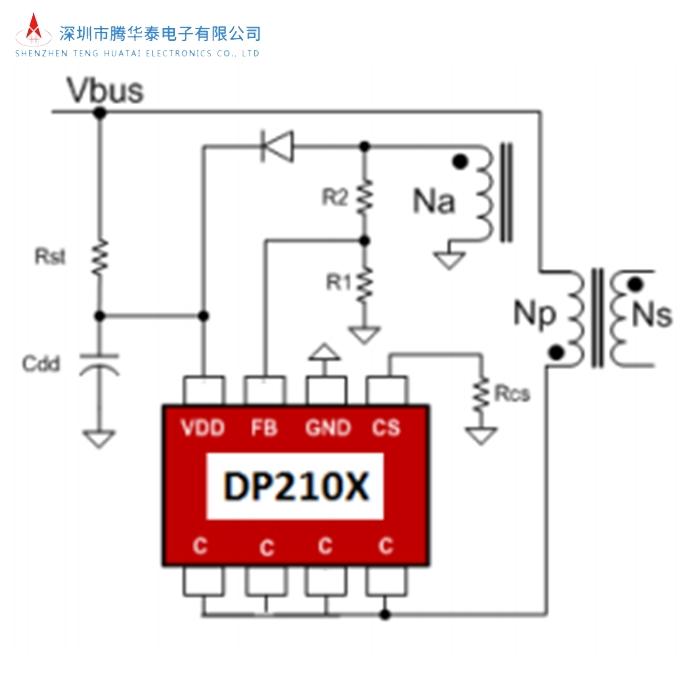 DP210X