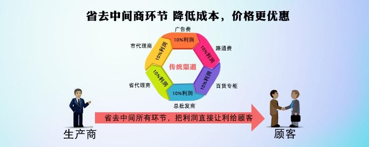 自动绕线机厂家 自动绕线机价格深圳吉双自动化科技有限公司自动绕线机厂家