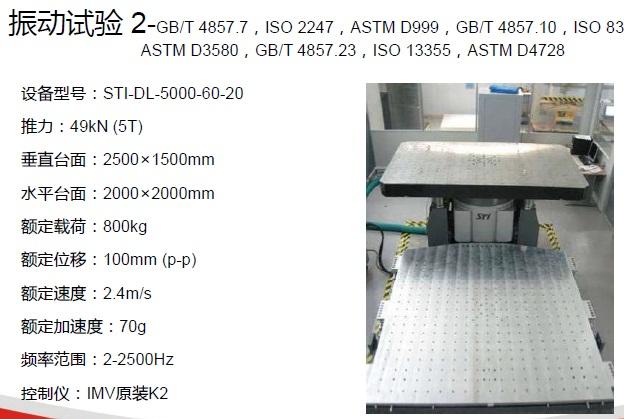 TTS運輸包裝實驗室,提供ISTA-1A/2A/3E/3B等測試