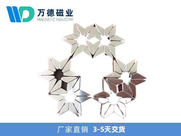 多邊形磁鐵