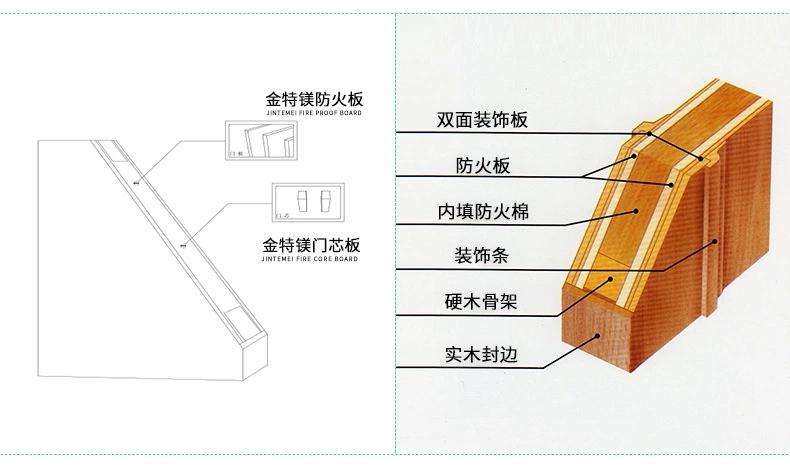 46mm_耐火珍珠巖門芯板市場_祥興防火板