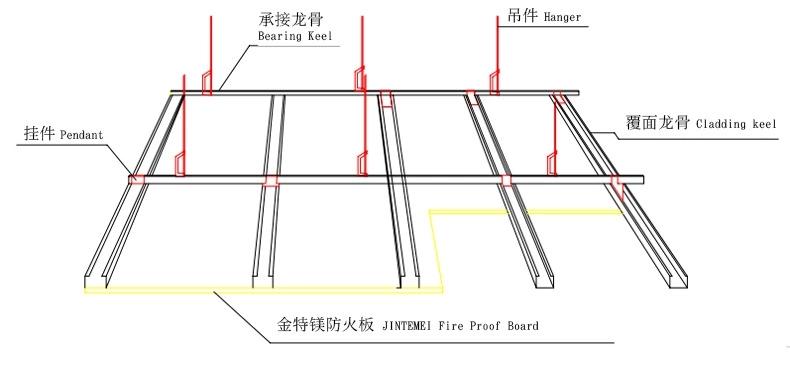 零甲醛_9mm防火板生产厂家_祥兴防火板