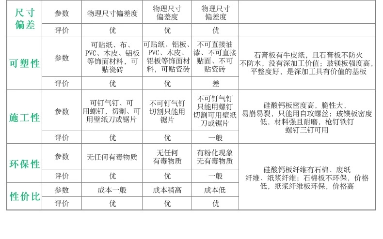 15mm_8mm防火板產地貨源_祥興防火板