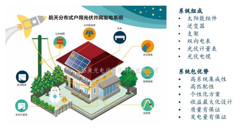 而余下的电能则需要输给电网,电表需要计量一个数字;在光伏发电不能