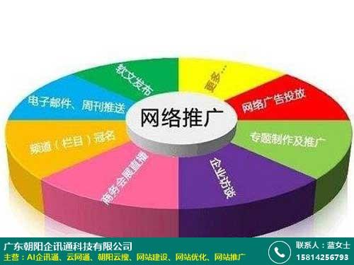 蘇州專業網站推廣_朝陽企訊通_企業_一站式_專業