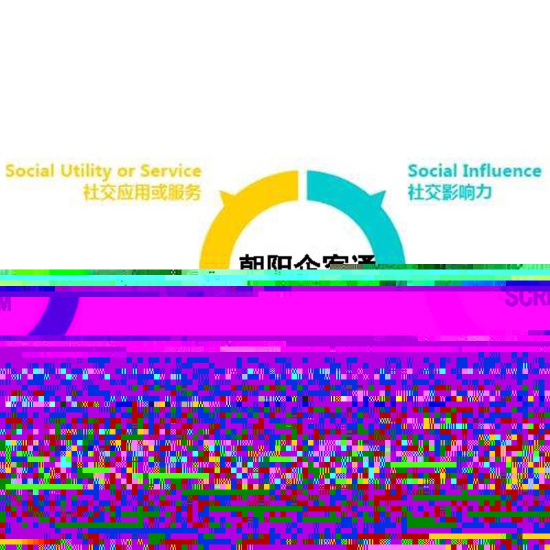 电商_常州企业客户管理系统平台_朝阳科技