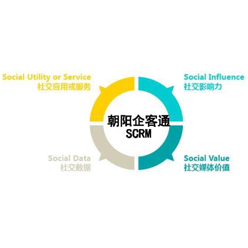 朝阳科技_智能家居_广州教育培训企业微信社群营销