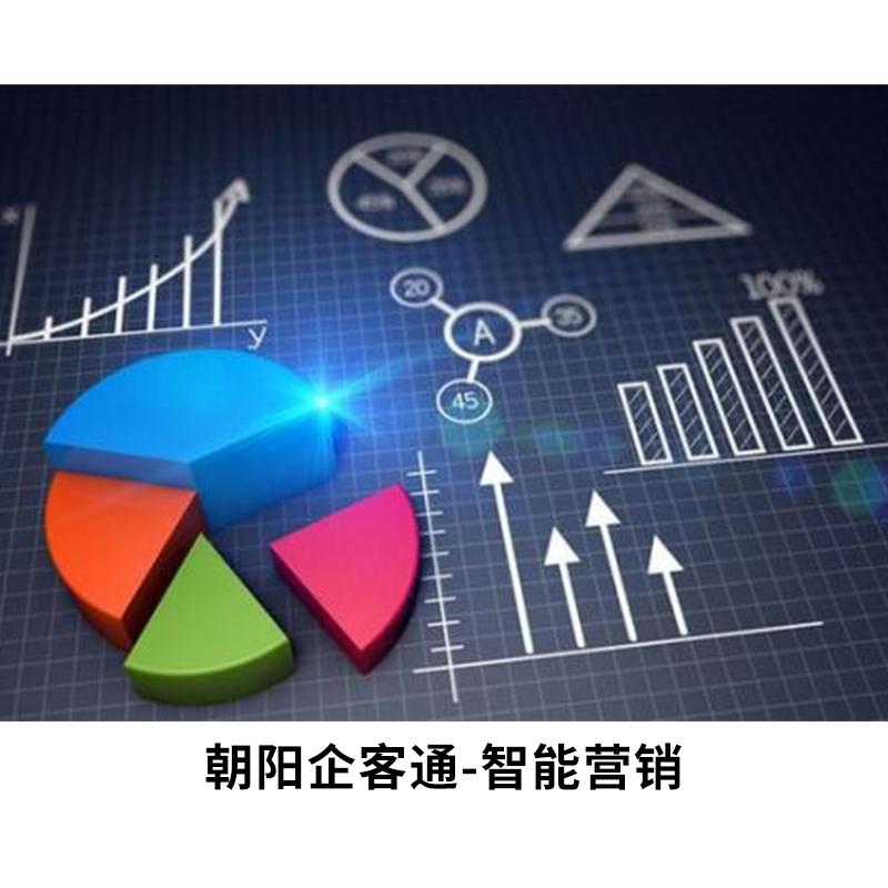 大數據智能營銷軟件_朝陽科技_大數據_數據_scrm_社群